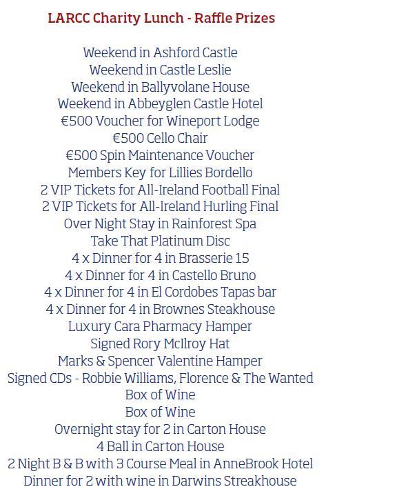 list-of-raffle-prizes-sponsors